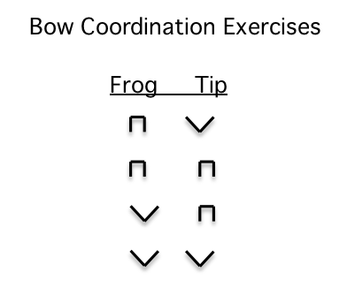 Bow Coordination Exercises